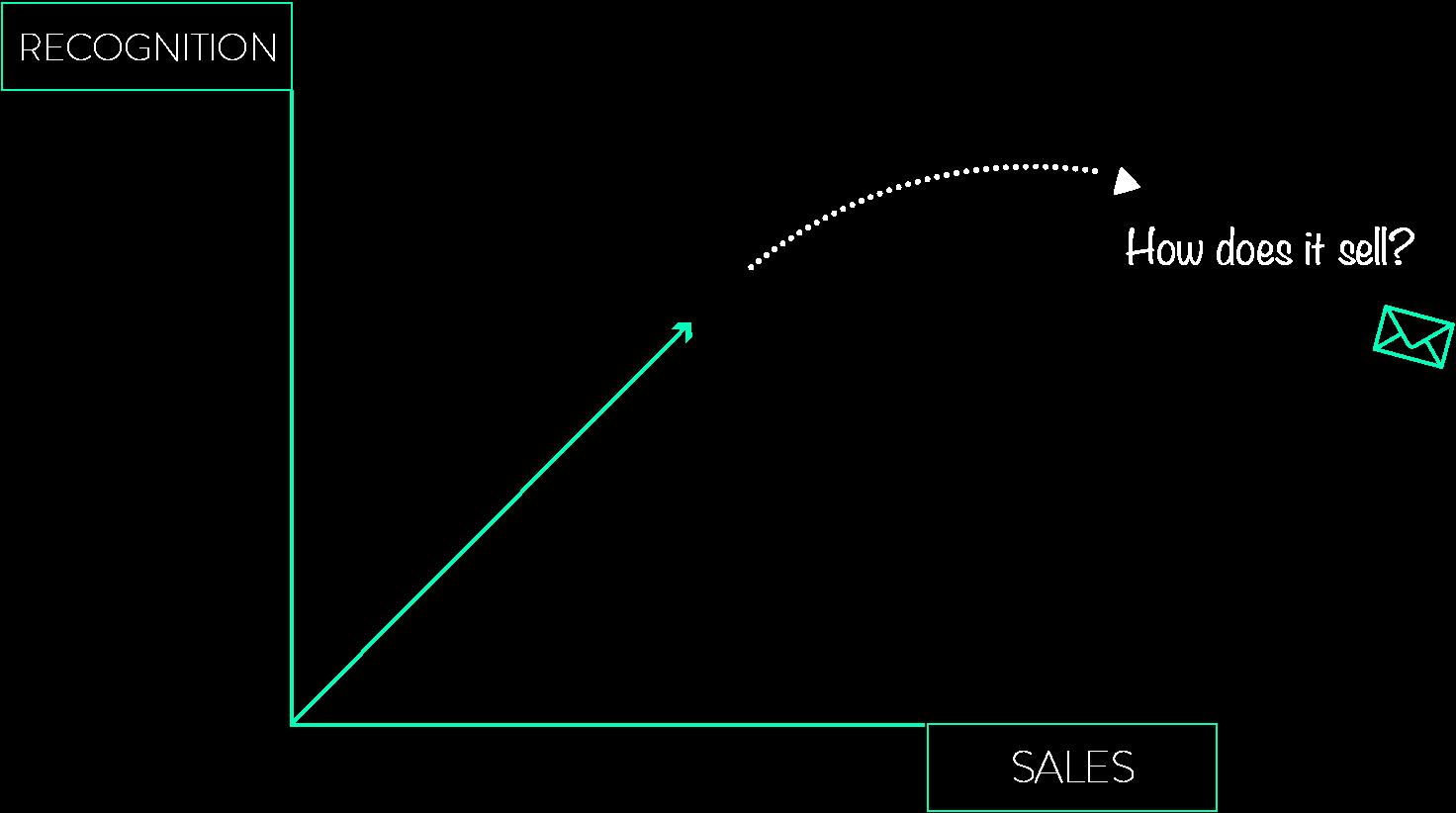 fp7-2graafik